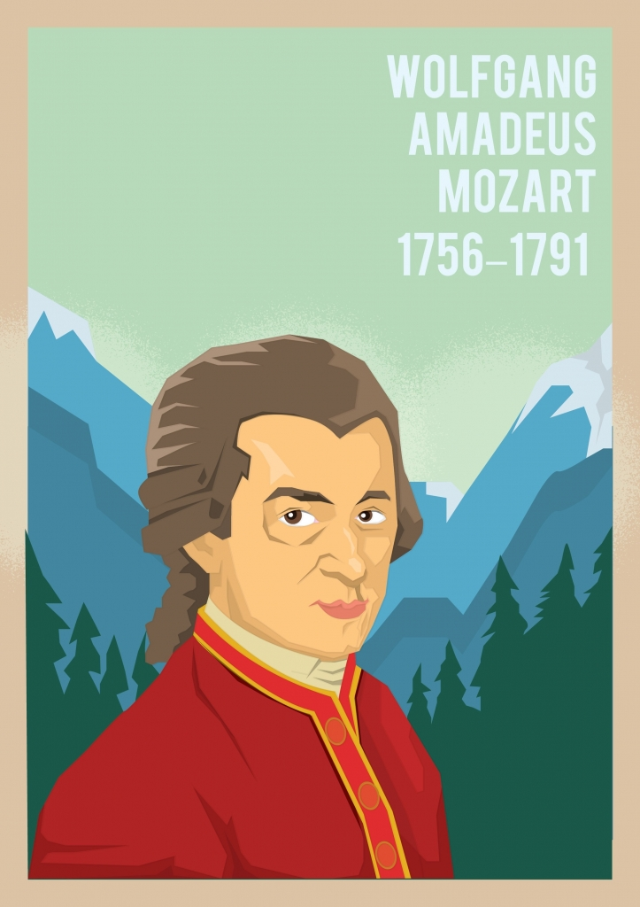Wolfgang Amadeus Mozart in Wien